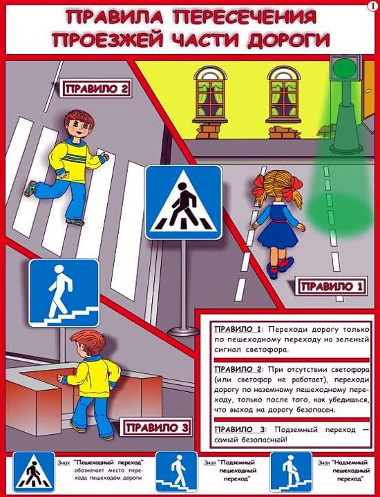 Правила перехода дороги при отсутствии пешеходного перехода